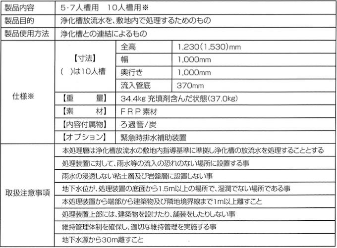 nanobox_product