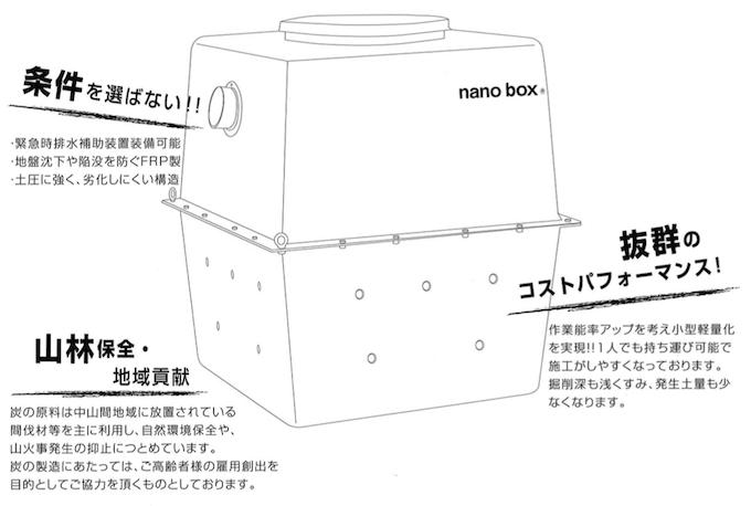 nanobox_tokucho